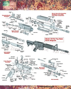 "AR15 16""X20"" Diagram Poster"